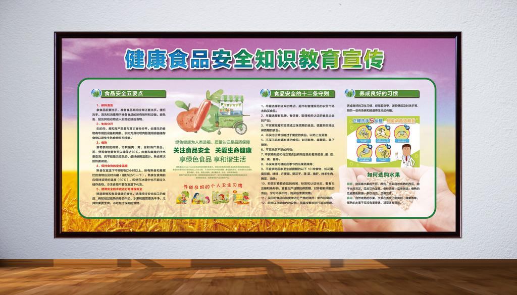 全国食品安全宣传周展板素材
