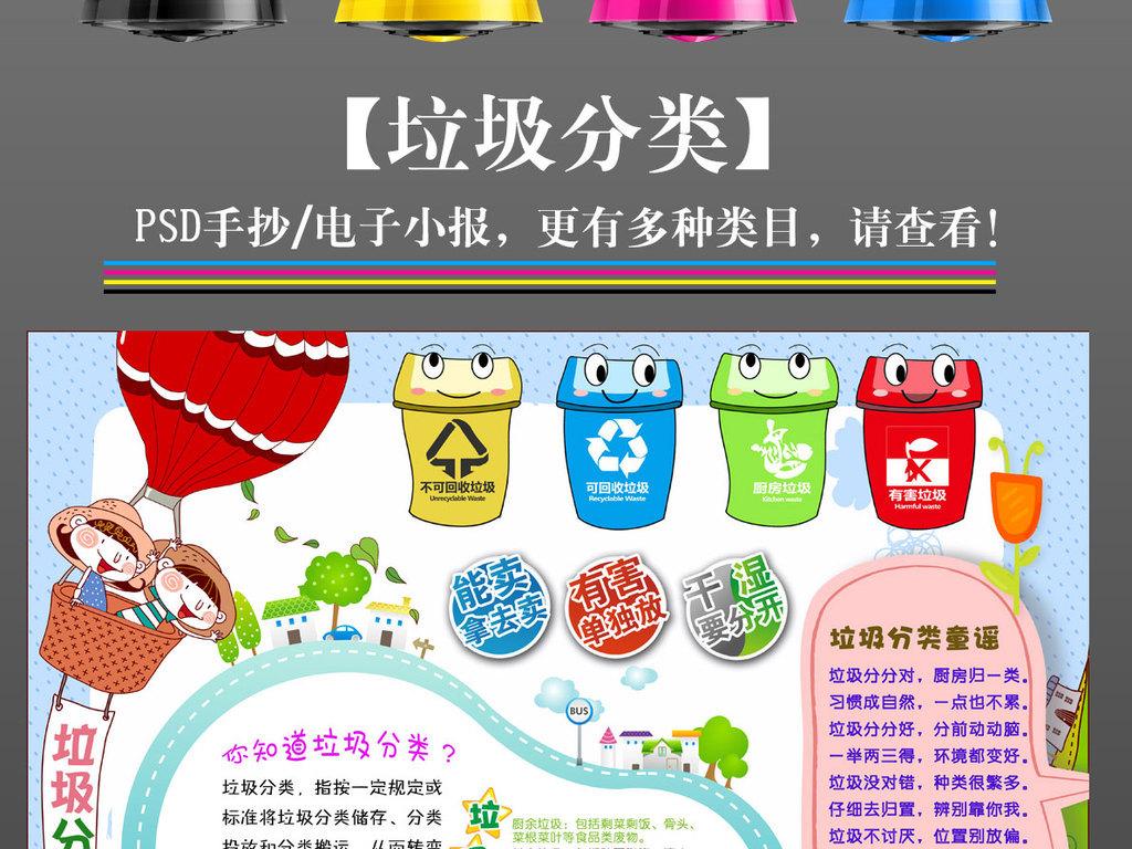 psd垃圾分类小报科普环保低碳绿色家园手抄报边框图片素材 psd模板