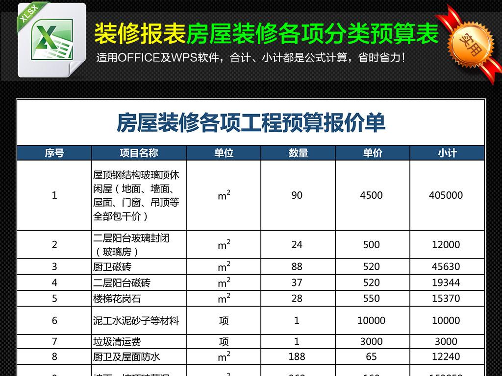 住宅房屋家装装修工程项目预算分类明细表
