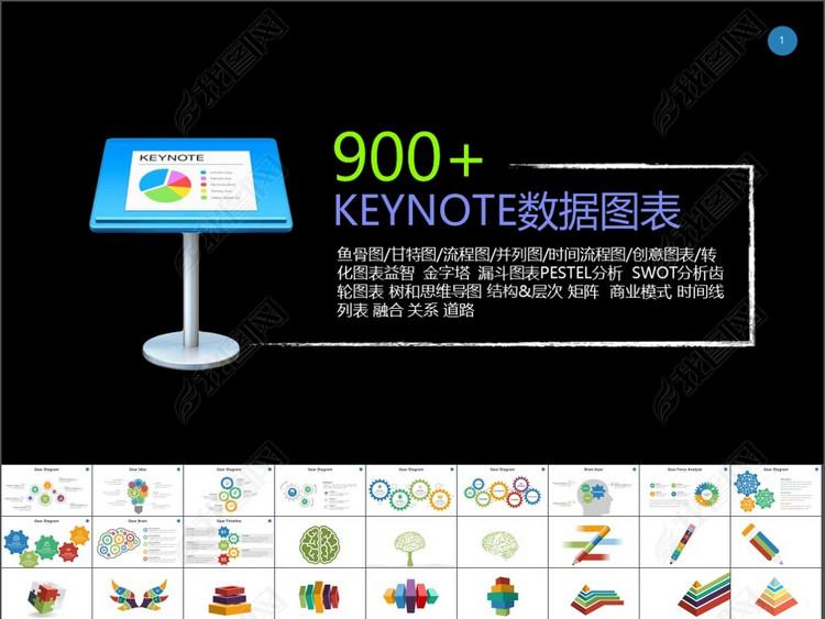 keynote模板大合集以一敌百内含ppt版