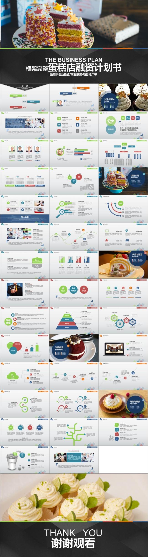 烘焙蛋糕店创业项目计划书ppt模板图片