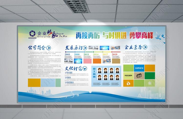 发展历程背景墙
