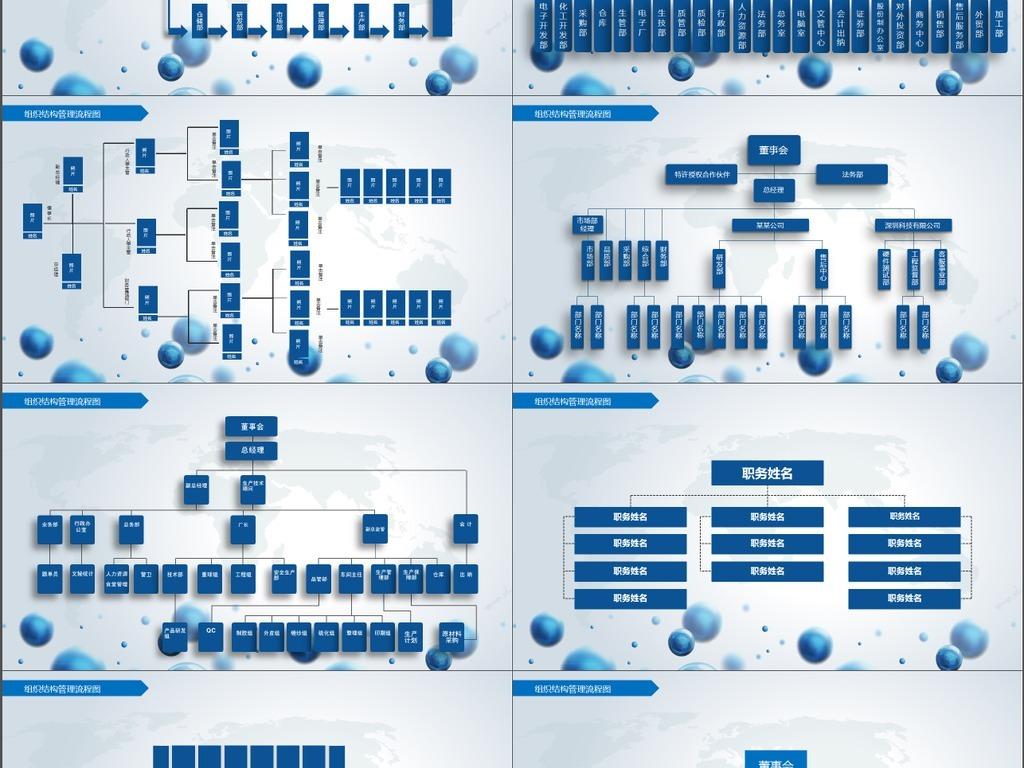 组织结构管理流程图ppt模版