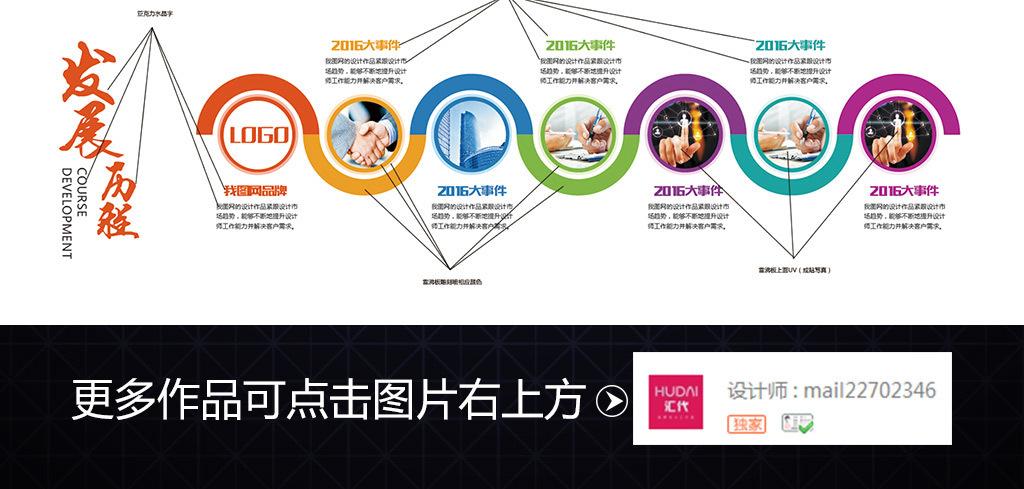 企业文化墙设计时间轴公司发展历程图片 高清 矢量图下载 效果图26.79