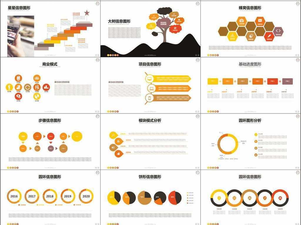策划书创业计划项目投资PPT模板