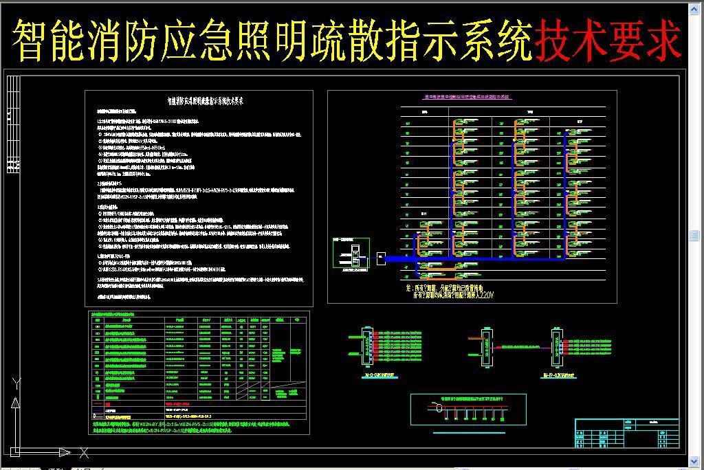 智能消防应急照明疏散指示系统图