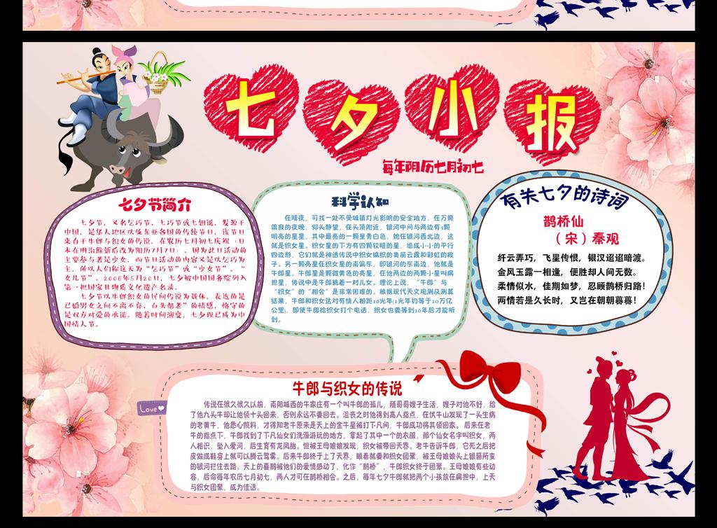 七夕节知识小报电子报模板