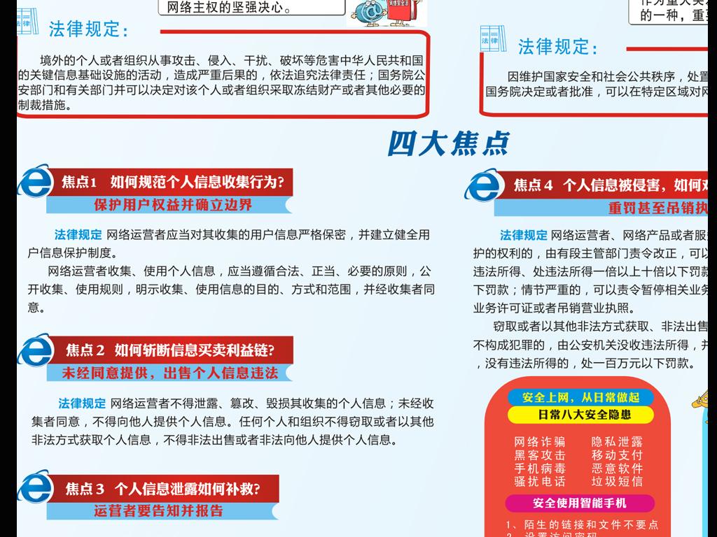 网络安全法(图片编号:16979984)_其他展板设计_我图网