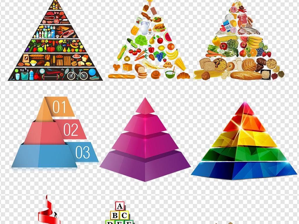 金字塔金融食物金字塔ppt素材