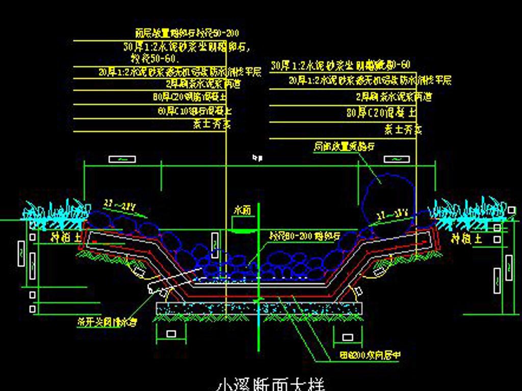 类地质条件道路排水沟施工剖立面图详细做法大样