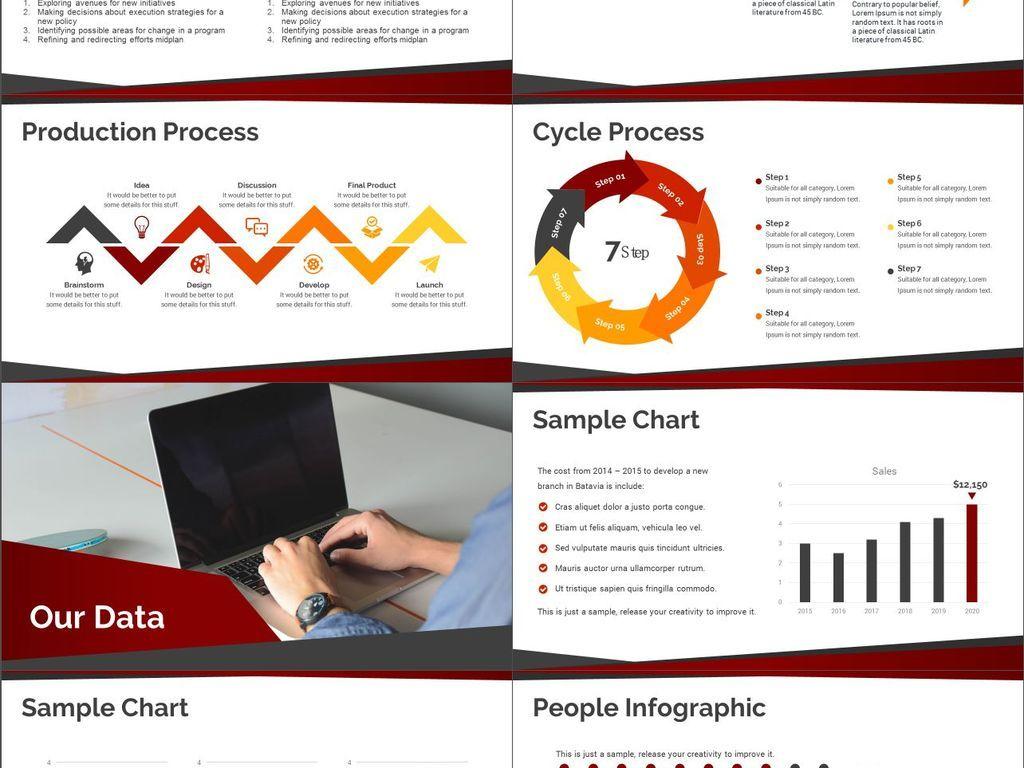 销售年度规划报告_公司介绍产品销售市场规划报告ppt模版