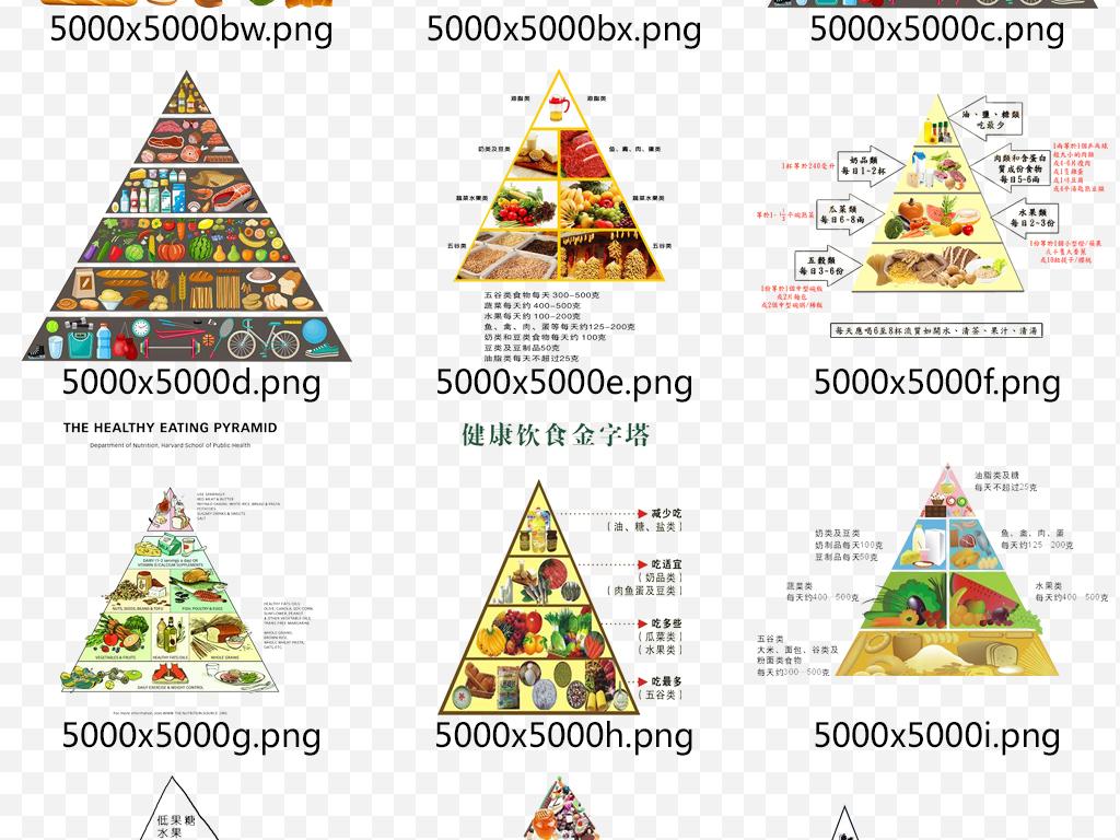 中国营养餐膳食金字塔食物宝塔png素材