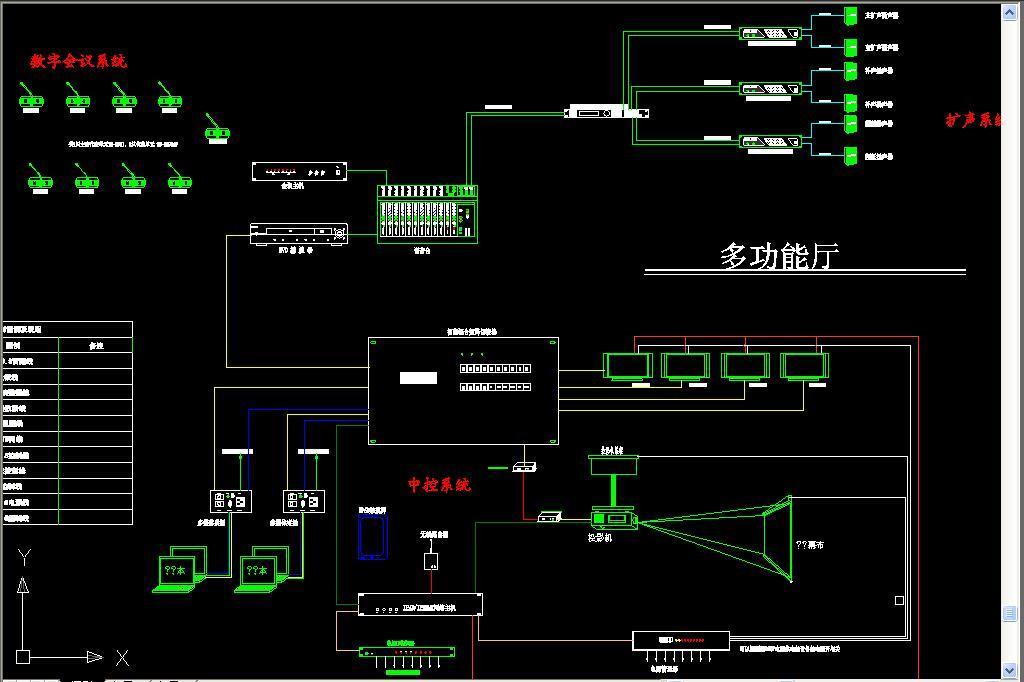大会议室系统图大会议室cad平面图