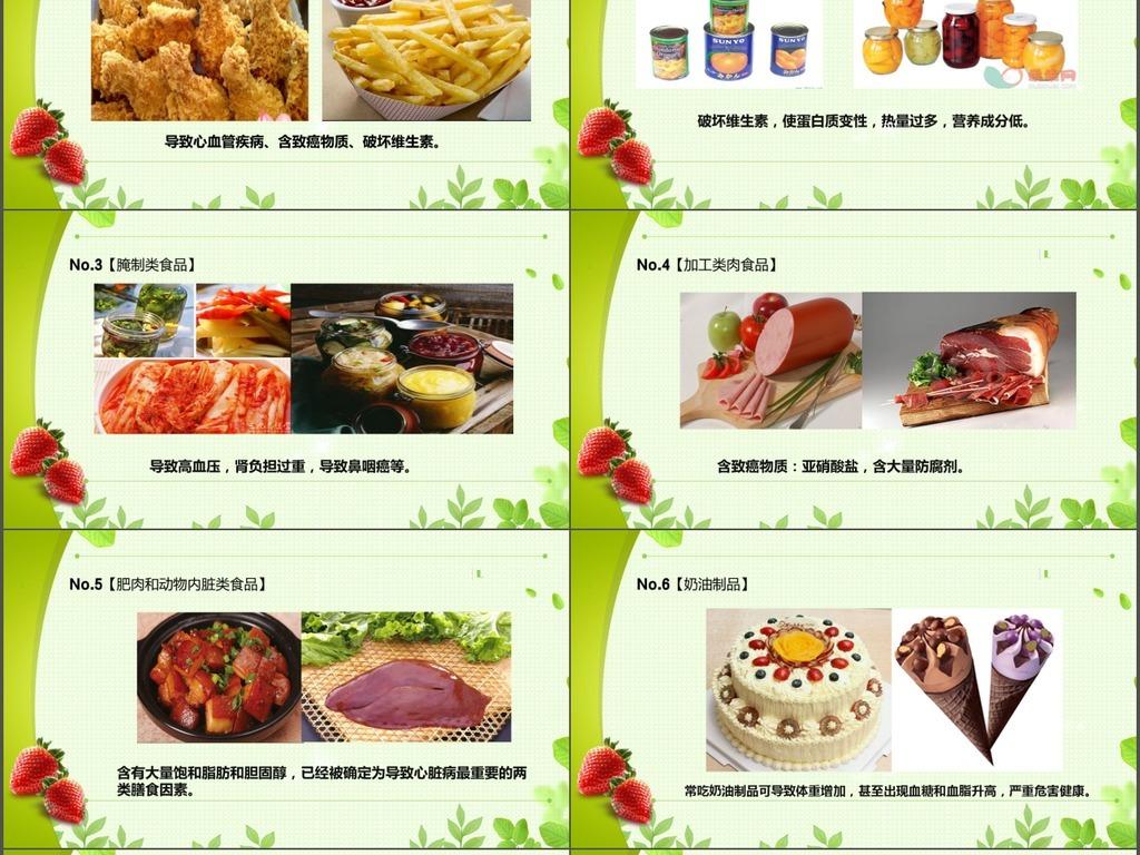 小学生食品安全教育PPT图片