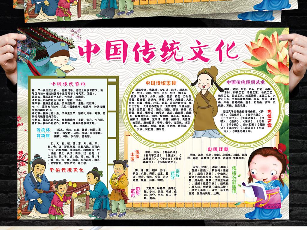 弘扬中华传统文化小报国学经典手抄小报素材图片下载psd素材 传统国