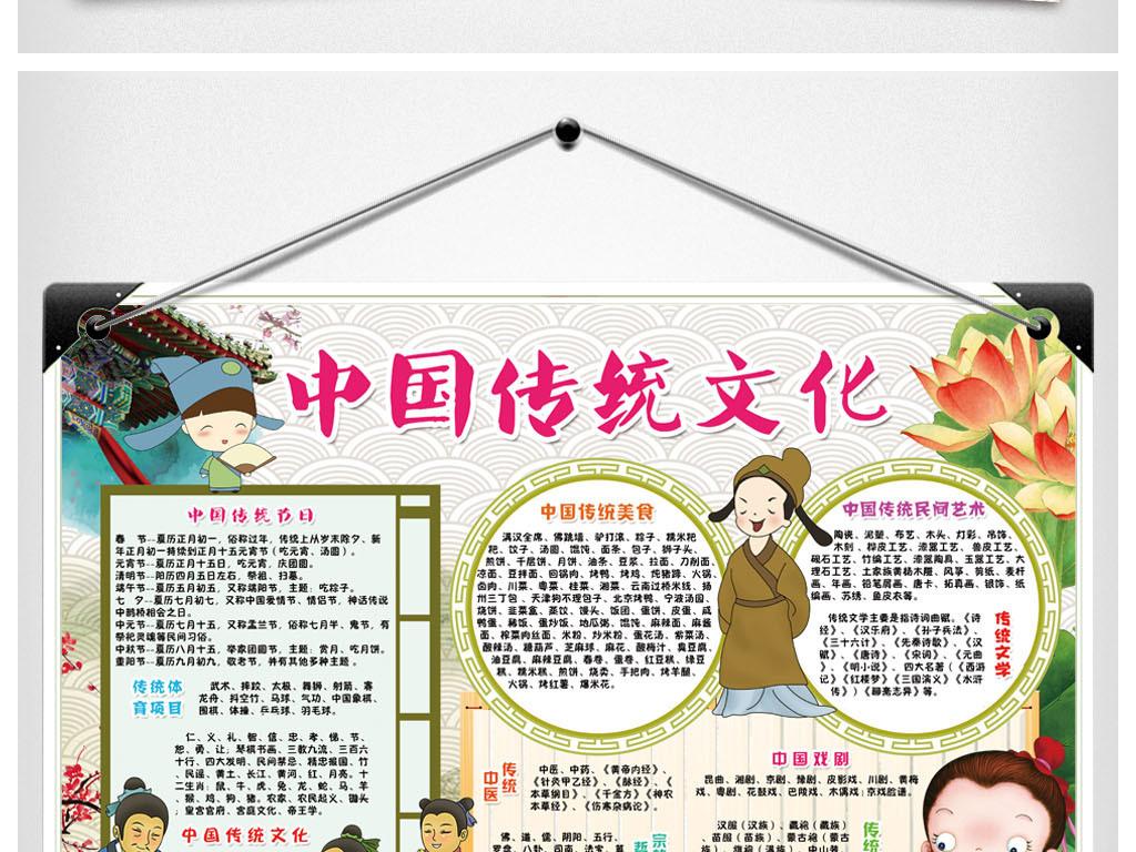 弘扬中华传统文化小报国学经典手抄小报素材