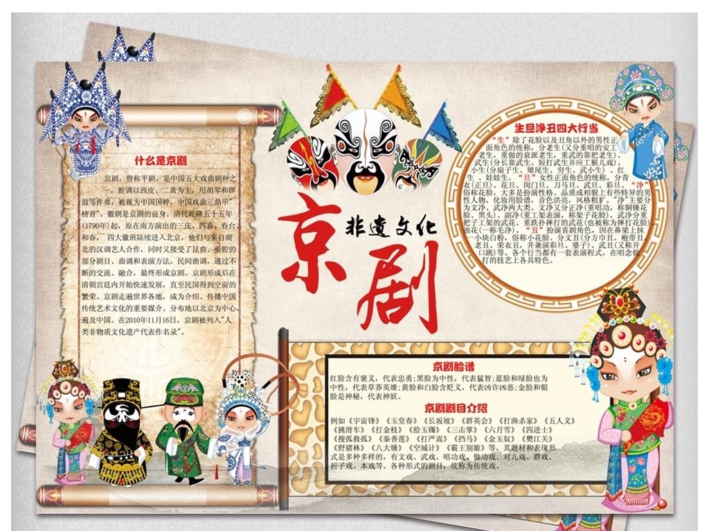 手抄报|小报 其他 其他 > 京剧小报戏曲艺术文化国粹手抄电子小报边框