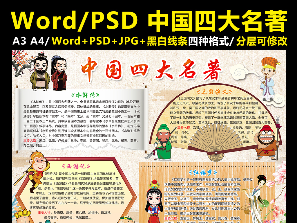 中国四大名著小报读书阅读手抄报电子小报图片素材 word doc模板下载