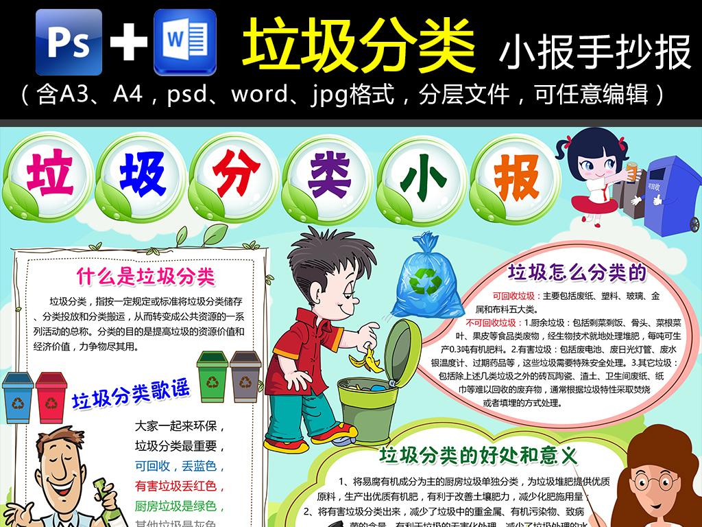 word/ps垃圾分类小报绿色低碳环保小报手抄报