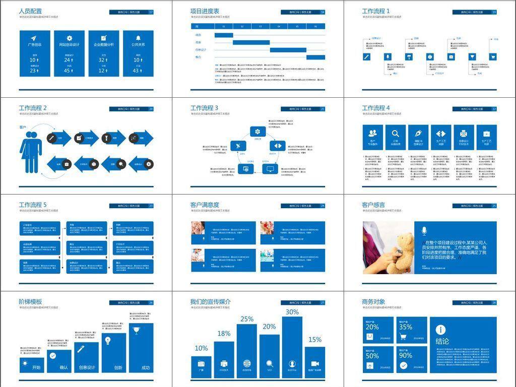 医学发展服务介绍医疗项目规划ppt模版图片