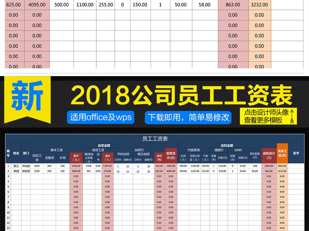 2018新版公司财务员工工资表薪资表表格