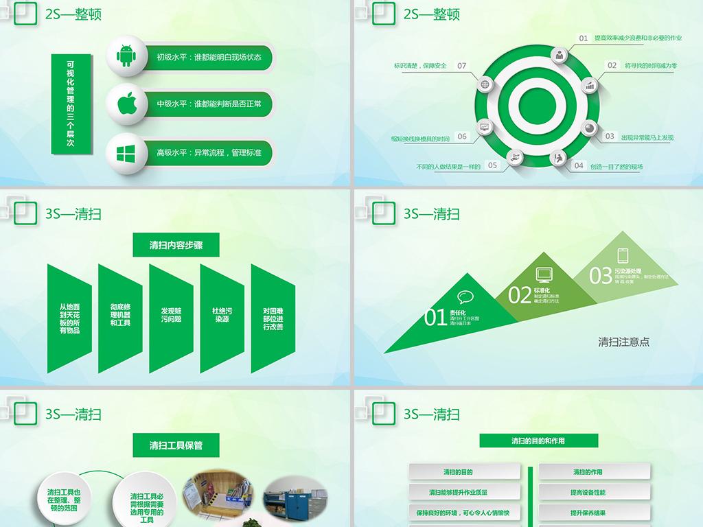 企业5S管理培训工厂安全生产宣传PPT模板下载 20.12MB 企业服务课