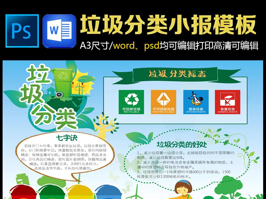 保护环境垃圾分类小报手抄报word分层
