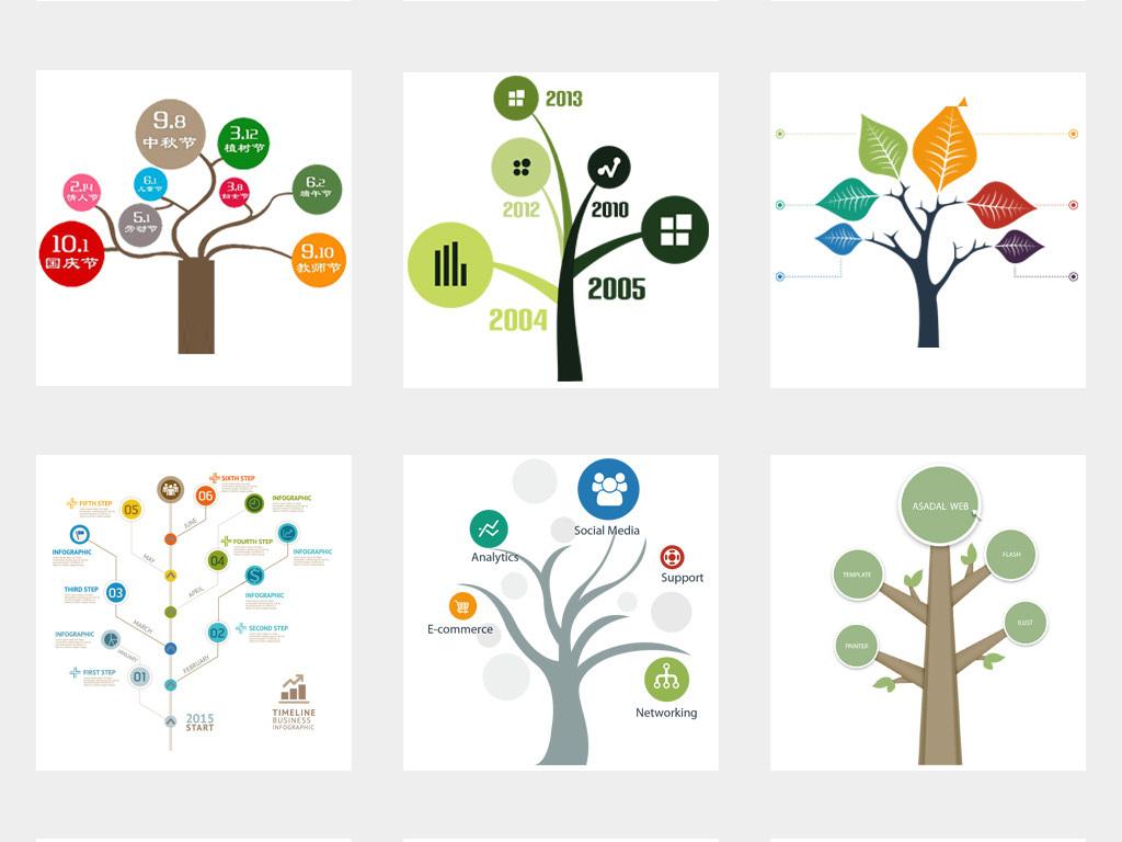 50款经典ppt树状图大树目录序列png设计模版图片