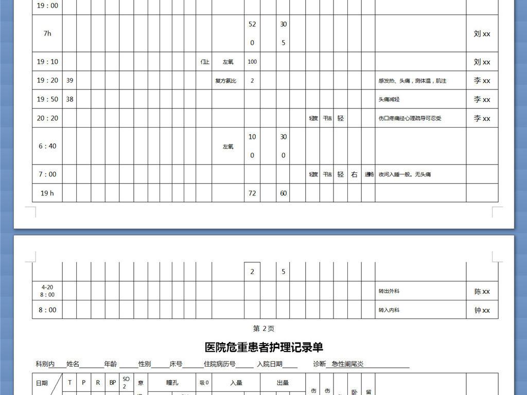 护理记录单记录方法医院危重患者护理记录单图片设计素材 高清word doc模板下载 0.02MB 文档大全