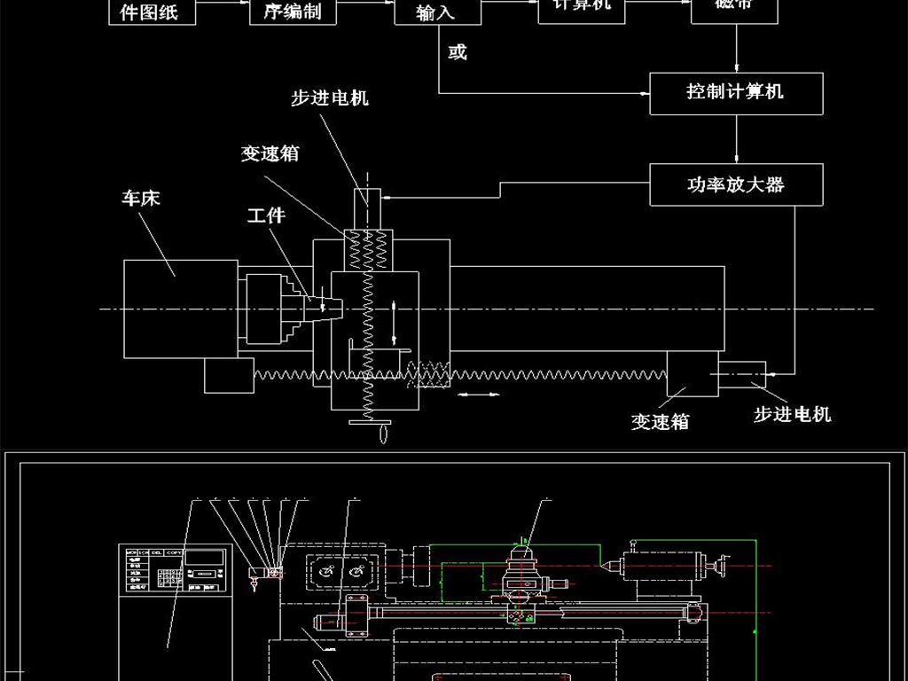 C616数控车床改造整套设计含说明书图下载 图片0.49MB 机械设备库 机械工业