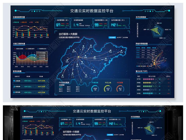 炫酷科技感数据可视化大屏界面背景模板