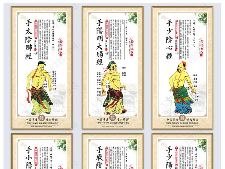 中国传统中医经络穴位图片