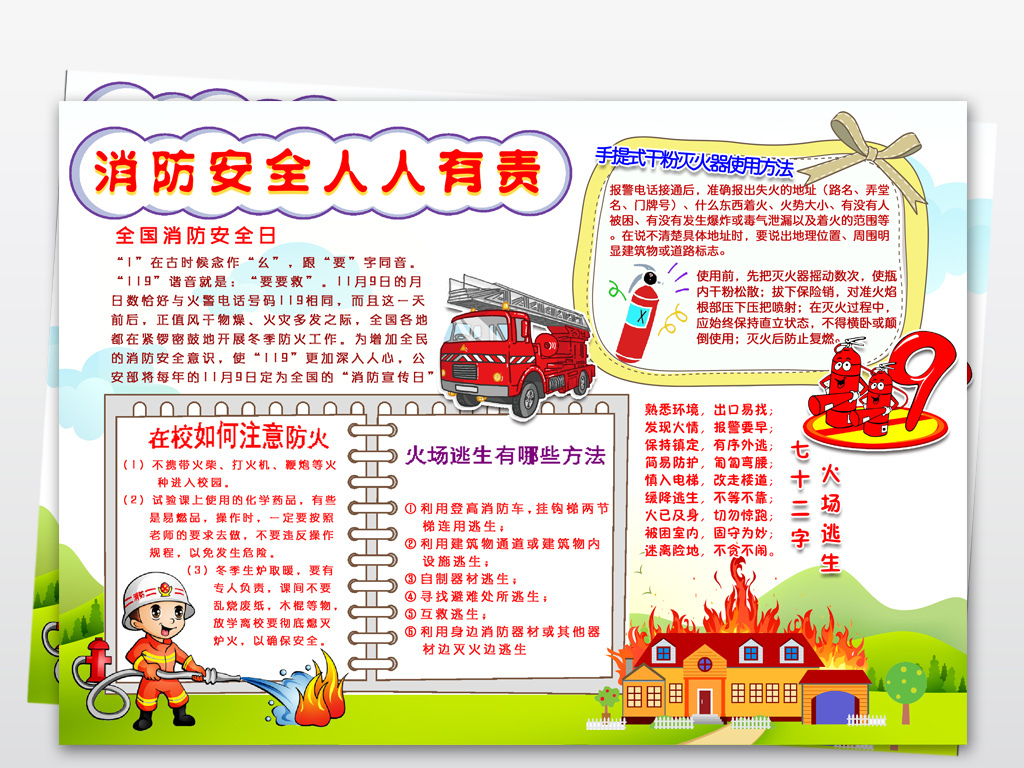 消防安全小报校园安全手抄报防火灾电子小报