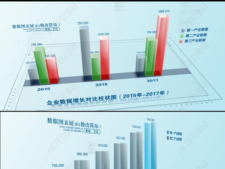 【原创】企业透明数据图柱状图