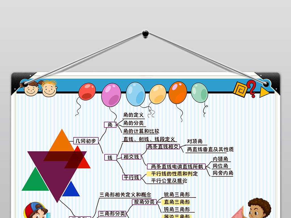 ps小学数学思维导图几何三角形复习资料手抄报小报图片素材 psd模板下载 66.75MB 数学手抄报大全 学科手抄报