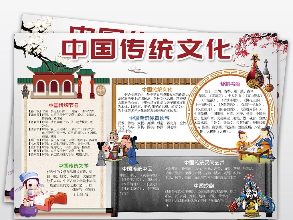 弘扬中华传统文化小报国学经典电子手抄报